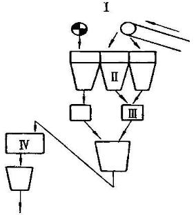 v三相四线制电源